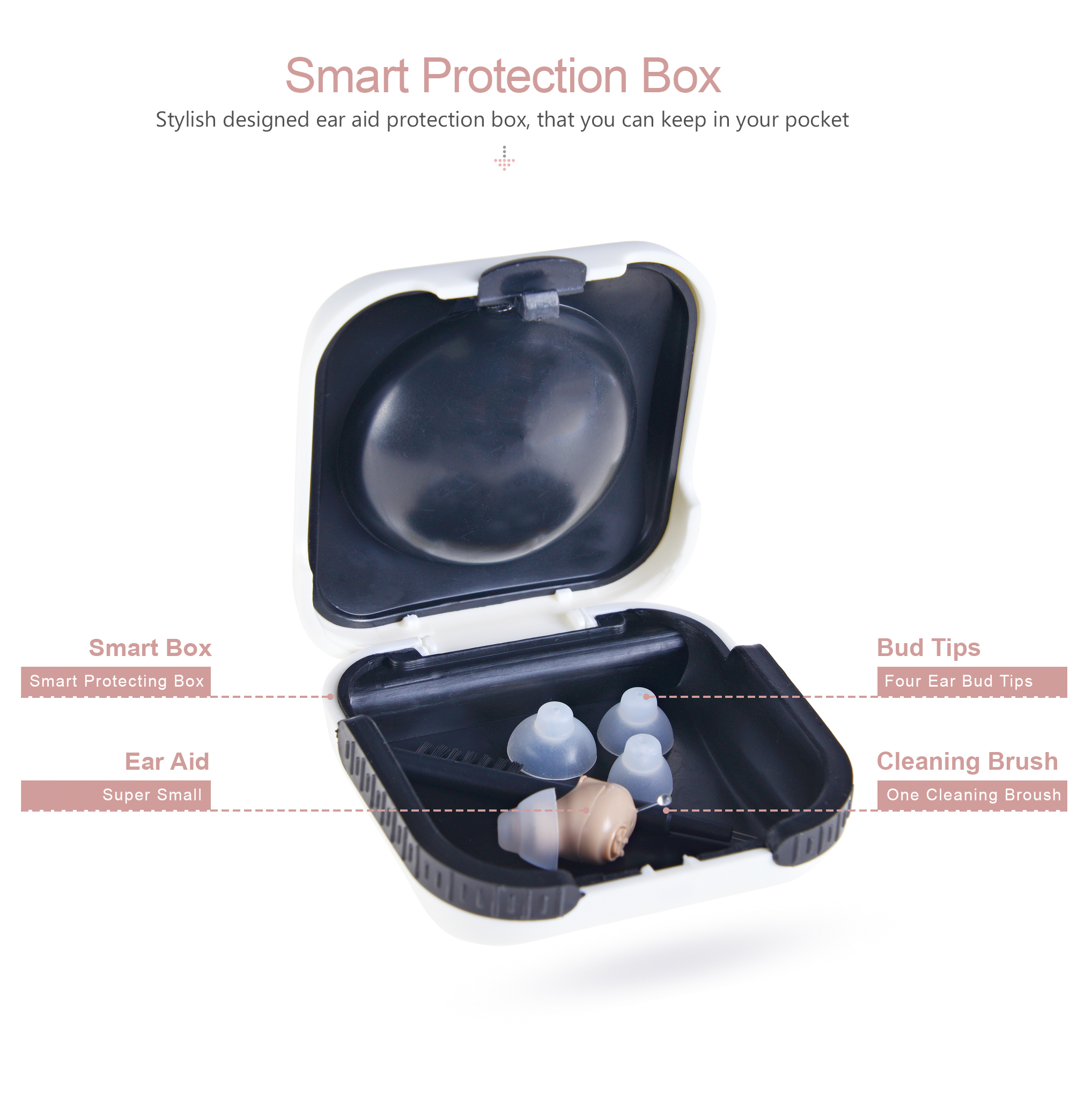 Aid Vhp221 Productschina Bte Digital Hearing Amplifier Super Mini Size Half Penny Sized In The Canal Itc Set Of 2 New Amplifiers Clearly Technology Interchangeable Suitable For Men And